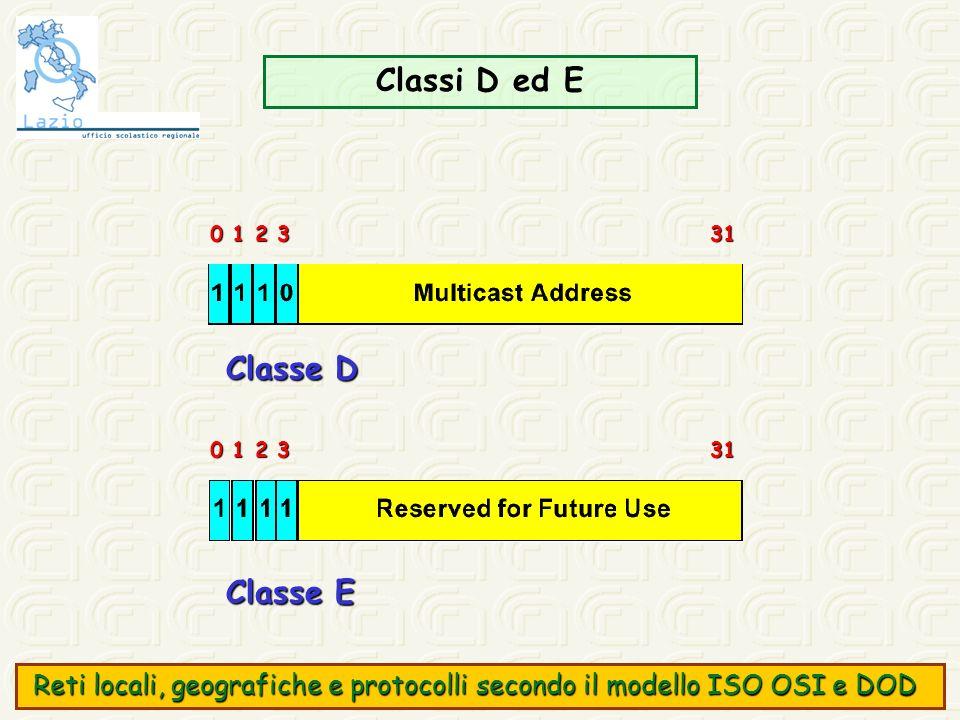 Classi D ed E 0 1 2 3 31 Classe D Classe E Reti locali, geografiche e protocolli secondo il modello ISO OSI e DOD Reti locali, geografiche e protocoll