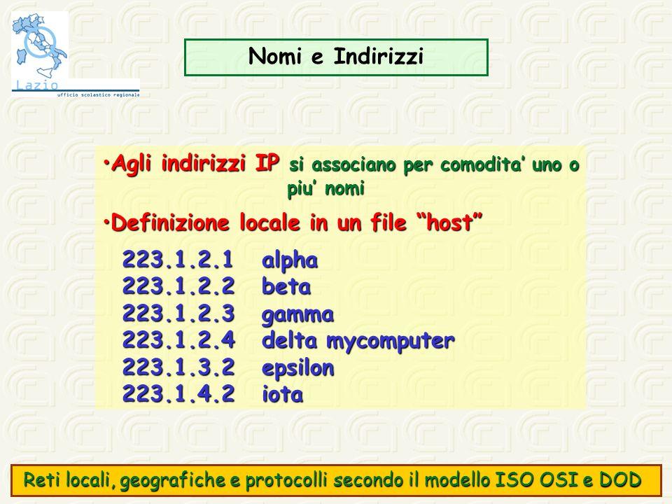 Nomi e Indirizzi Agli indirizzi IP si associano per comodita uno oAgli indirizzi IP si associano per comodita uno o piu nomi piu nomi Definizione loca
