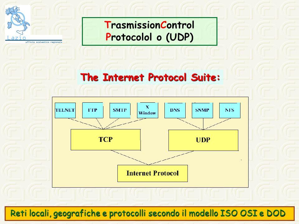 TrasmissionControl Protocolol o (UDP) The Internet Protocol Suite: Reti locali, geografiche e protocolli secondo il modello ISO OSI e DOD Reti locali,