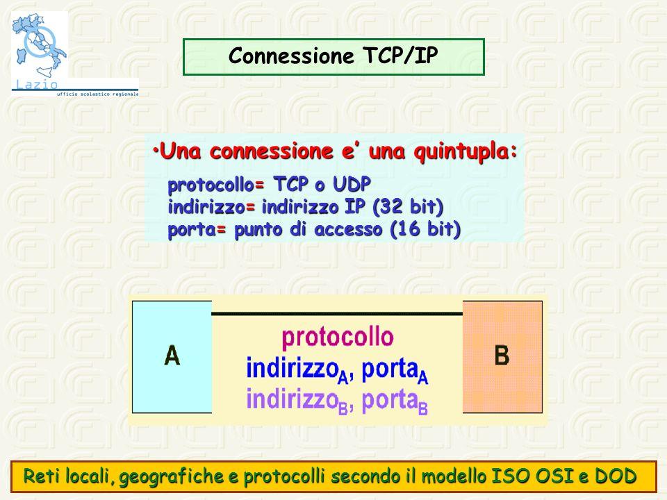 Connessione TCP/IP Una connessione e una quintupla:Una connessione e una quintupla: protocollo= TCP o UDP protocollo= TCP o UDP indirizzo= indirizzo I