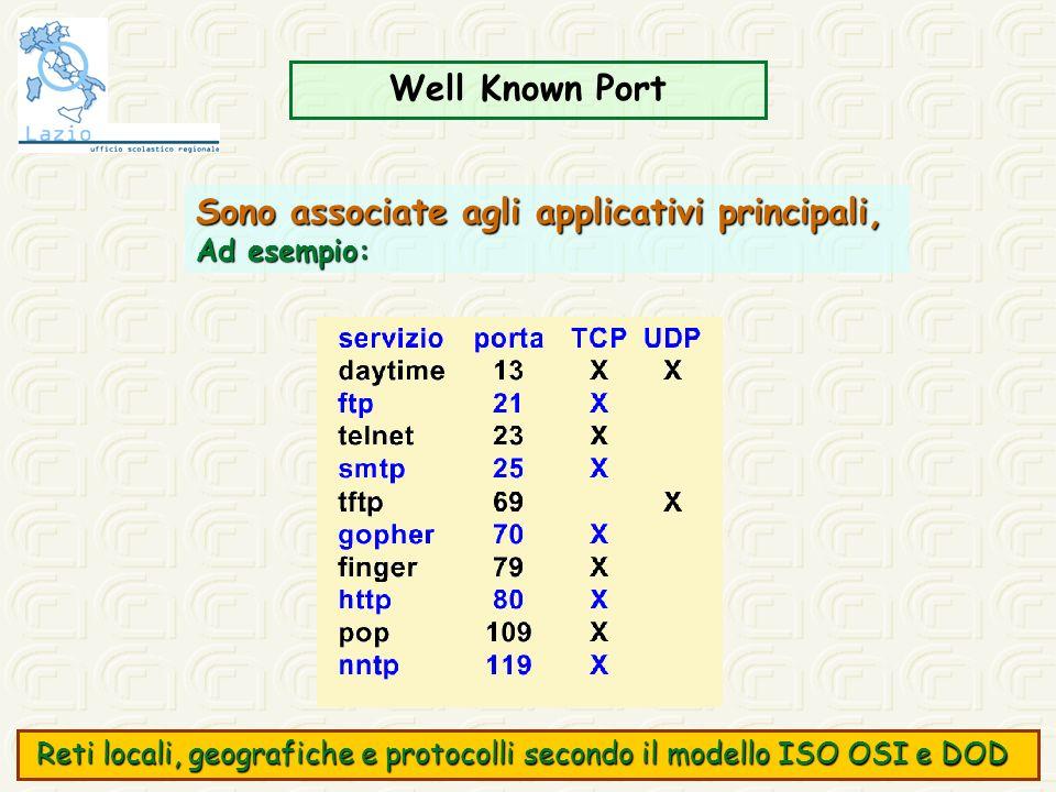 Well Known Port Sono associate agli applicativi principali, Ad esempio: Reti locali, geografiche e protocolli secondo il modello ISO OSI e DOD Reti lo