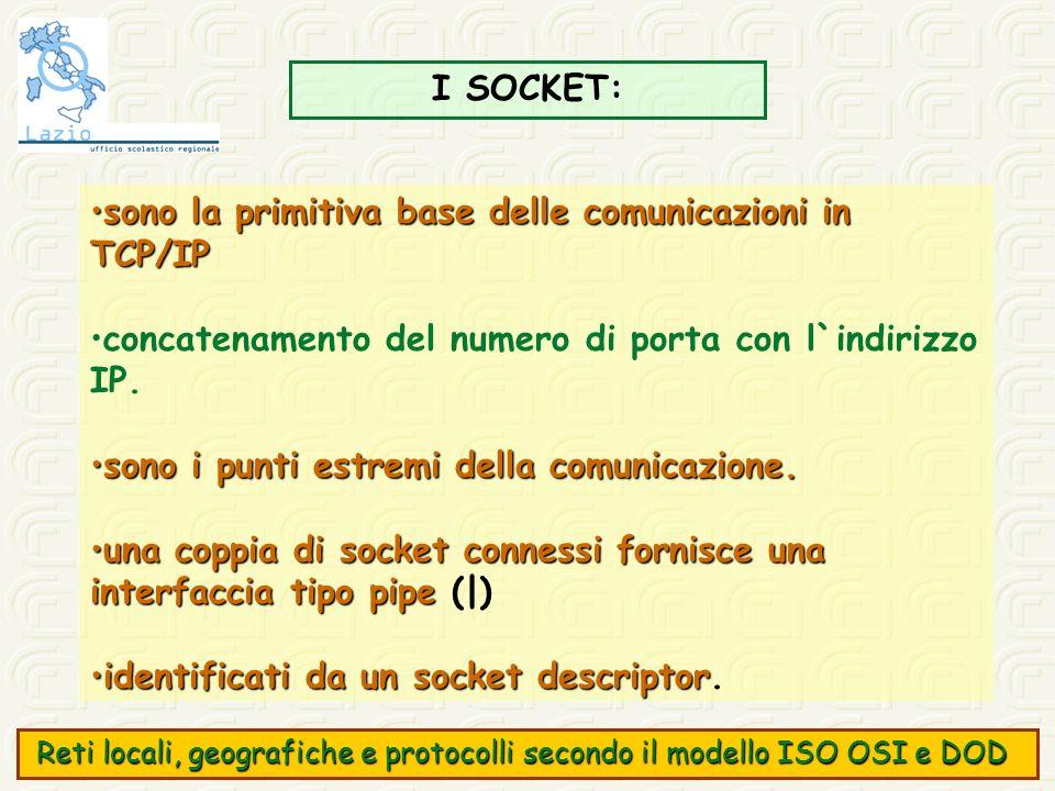 I SOCKET: sono la primitiva base delle comunicazioni in TCP/IPsono la primitiva base delle comunicazioni in TCP/IP concatenamento del numero di porta