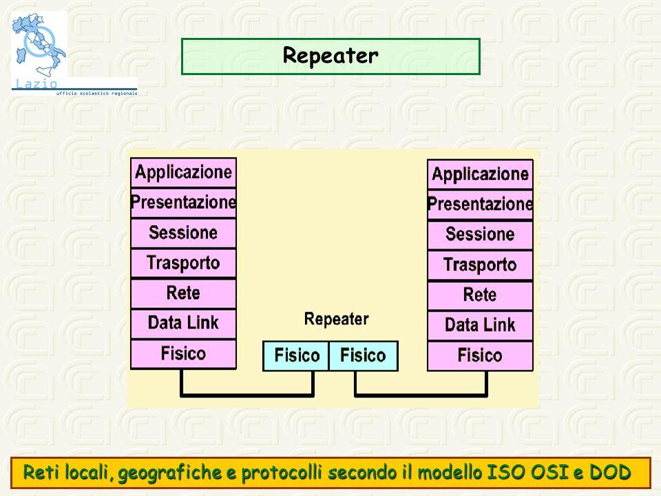 Repeater Reti locali, geografiche e protocolli secondo il modello ISO OSI e DOD Reti locali, geografiche e protocolli secondo il modello ISO OSI e DOD