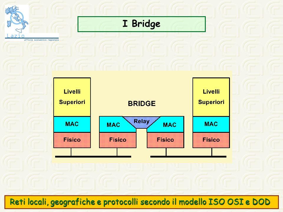 I Bridge Reti locali, geografiche e protocolli secondo il modello ISO OSI e DOD Reti locali, geografiche e protocolli secondo il modello ISO OSI e DOD