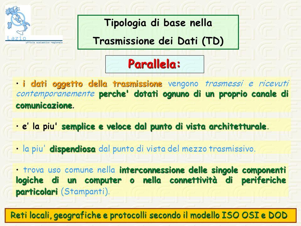 Tipologia di base nella Trasmissione dei Dati (TD) Parallela: i dati oggettodella trasmissione perche' dotati ognuno di un proprio canale di comunicaz