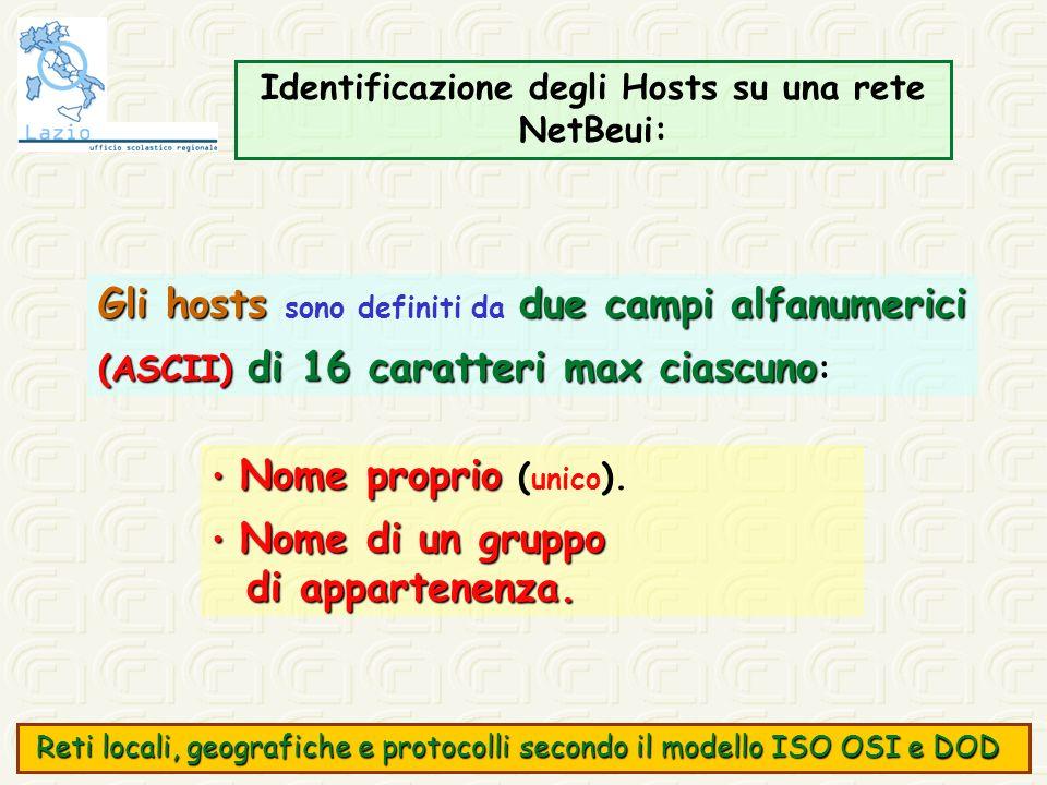 Identificazione degli Hosts su una rete NetBeui: Gli hostsdue campi alfanumerici Gli hosts sono definiti da due campi alfanumerici (ASCII) di 16 carat