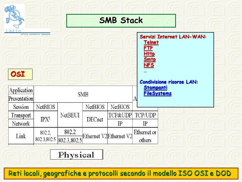 SMB Stack OSI Servizi Internet LAN-WAN: Telnet Telnet FTP FTP Http Http Smtp Smtp NFS NFS … Condivisione risorse LAN: Stampanti Stampanti FileSystems