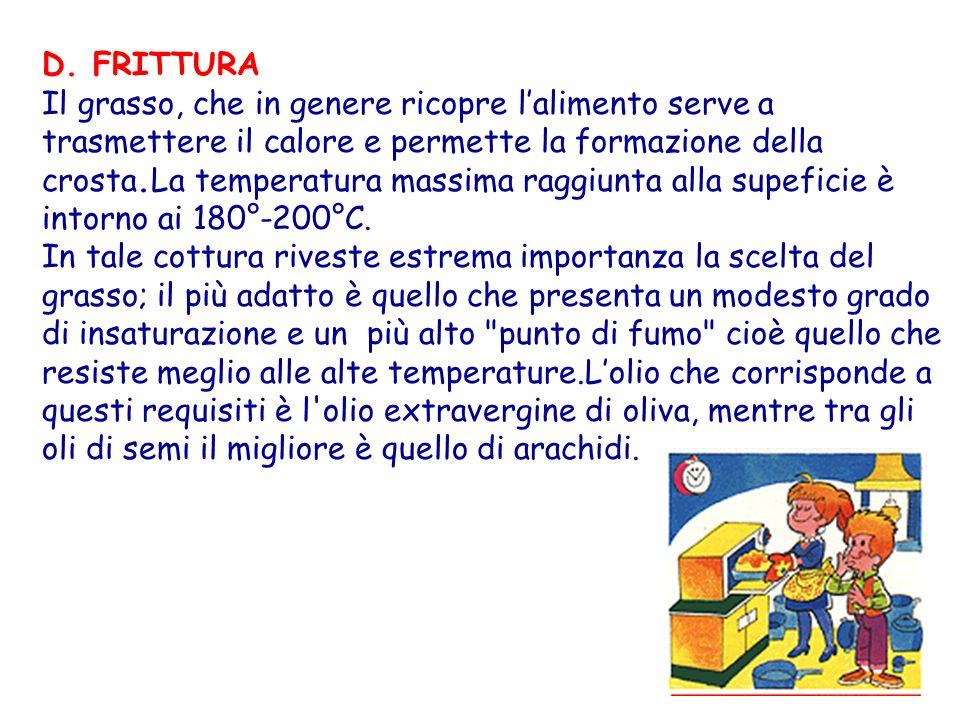 D. FRITTURA Il grasso, che in genere ricopre lalimento serve a trasmettere il calore e permette la formazione della crosta.La temperatura massima ragg