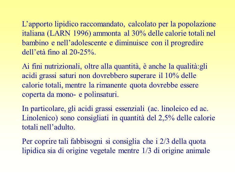 Lapporto lipidico raccomandato, calcolato per la popolazione italiana (LARN 1996) ammonta al 30% delle calorie totali nel bambino e nelladolescente e