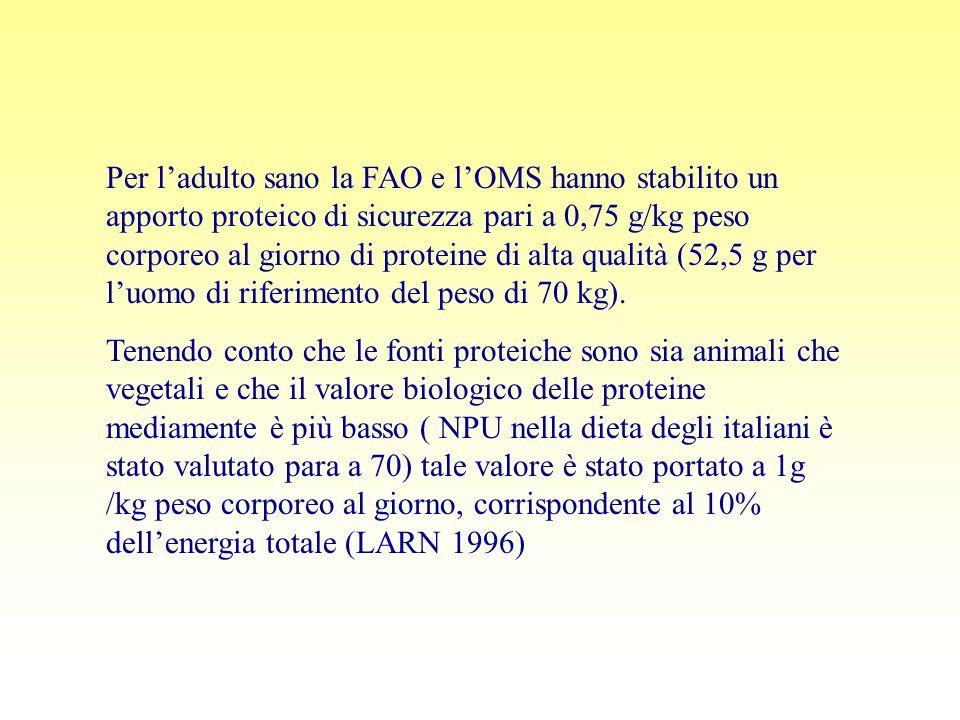 Per ladulto sano la FAO e lOMS hanno stabilito un apporto proteico di sicurezza pari a 0,75 g/kg peso corporeo al giorno di proteine di alta qualità (