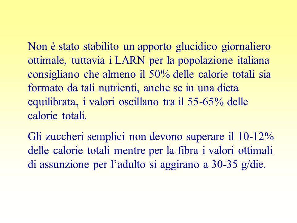 Non è stato stabilito un apporto glucidico giornaliero ottimale, tuttavia i LARN per la popolazione italiana consigliano che almeno il 50% delle calor