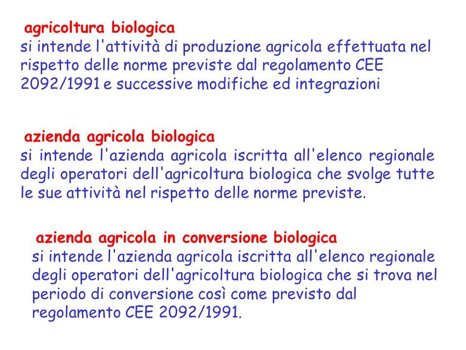 agricoltura biologica si intende l attività di produzione agricola effettuata nel rispetto delle norme previste dal regolamento CEE 2092/1991 e successive modifiche ed integrazioni azienda agricola biologica si intende l azienda agricola iscritta all elenco regionale degli operatori dell agricoltura biologica che svolge tutte le sue attività nel rispetto delle norme previste.