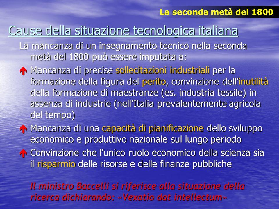 Cause della situazione tecnologica italiana La mancanza di un insegnamento tecnico nella seconda metà del 1800 può essere imputata a: Mancanza di prec