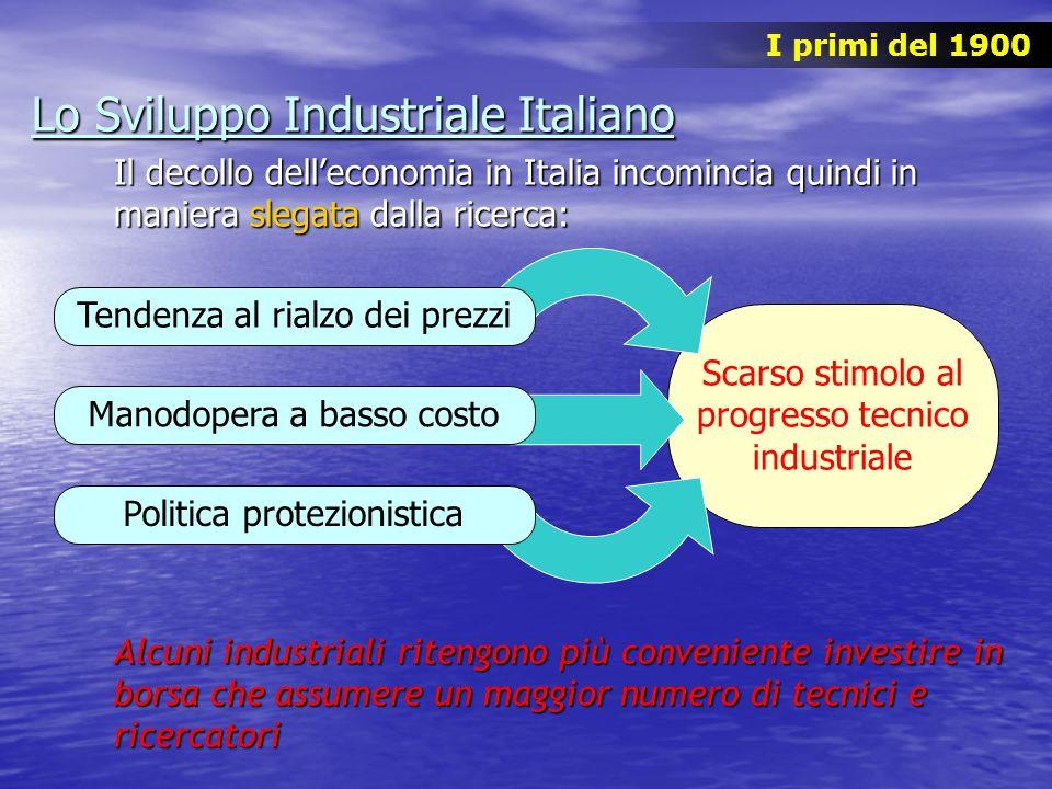 Lo Sviluppo Industriale Italiano Il decollo delleconomia in Italia incomincia quindi in maniera slegata dalla ricerca: Il decollo delleconomia in Ital