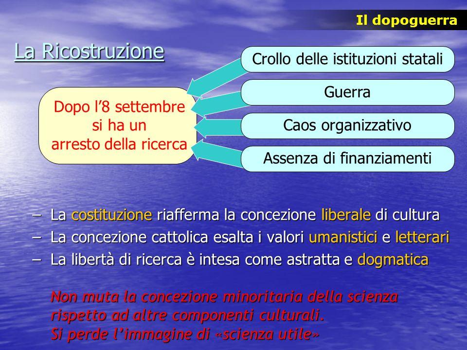 La Ricostruzione –La costituzione riafferma la concezione liberale di cultura –La concezione cattolica esalta i valori umanistici e letterari –La libe