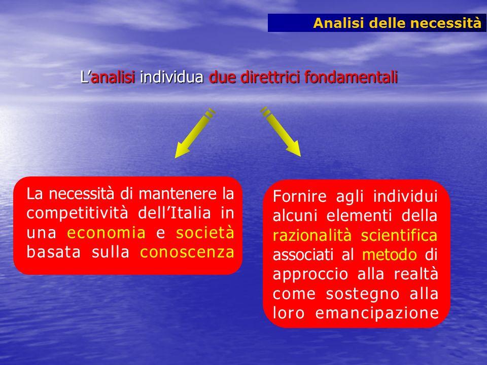 Analisi delle necessità La necessità di mantenere la competitività dellItalia in una economia e società basata sulla conoscenza Fornire agli individui