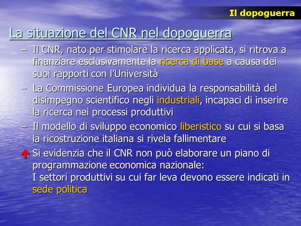 La situazione del CNR nel dopoguerra –Il CNR, nato per stimolare la ricerca applicata, si ritrova a finanziare esclusivamente la ricerca di base a cau