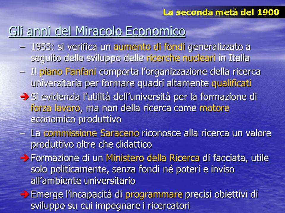 Gli anni del Miracolo Economico –1955: si verifica un aumento di fondi generalizzato a seguito dello sviluppo delle ricerche nucleari in Italia –Il pi