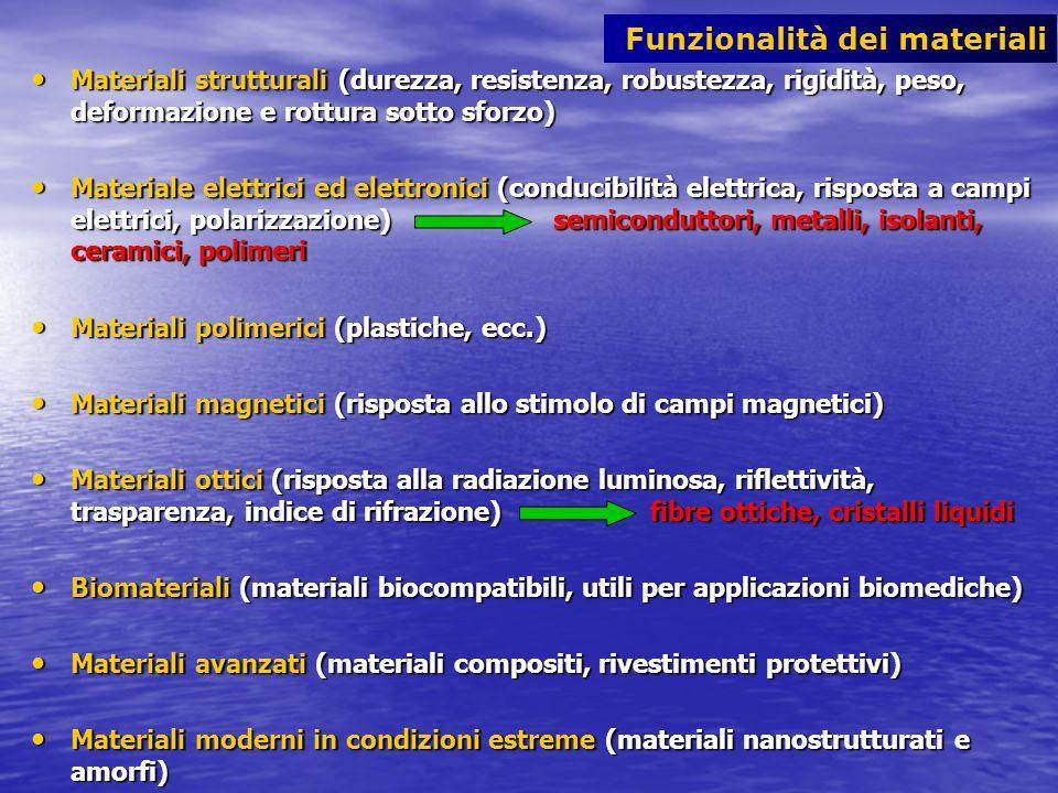 Materiali strutturali (durezza, resistenza, robustezza, rigidità, peso, deformazione e rottura sotto sforzo) Materiali strutturali (durezza, resistenz