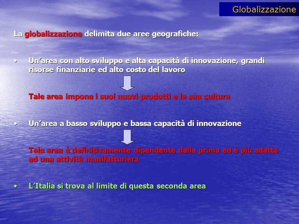 Globalizzazione La globalizzazione delimita due aree geografiche: Unarea con alto sviluppo e alta capacità di innovazione, grandi risorse finanziarie