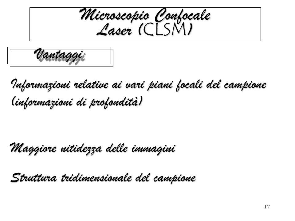 17 Microscopio Confocale Laser ( CLSM ) VantaggiVantaggi Informazioni relative ai vari piani focali del campione (informazioni di profondità) Maggiore nitidezza delle immagini Struttura tridimensionale del campione
