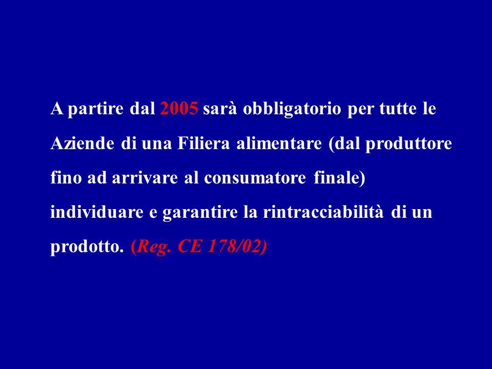 A partire dal 2005 sarà obbligatorio per tutte le Aziende di una Filiera alimentare (dal produttore fino ad arrivare al consumatore finale) individuar