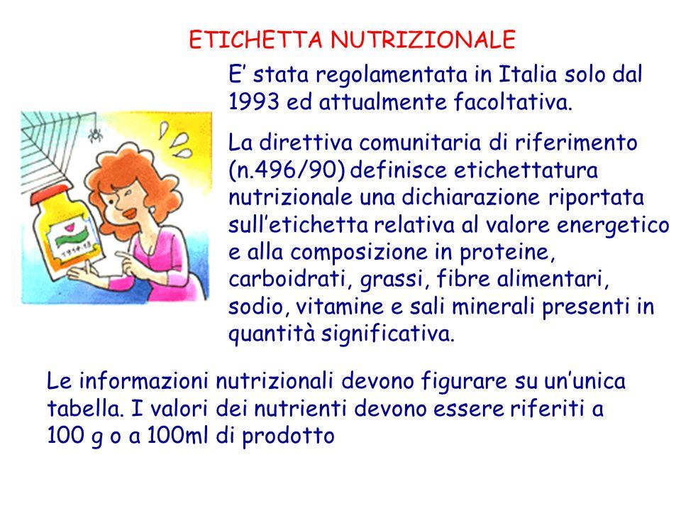 ETICHETTA NUTRIZIONALE E stata regolamentata in Italia solo dal 1993 ed attualmente facoltativa. La direttiva comunitaria di riferimento (n.496/90) de