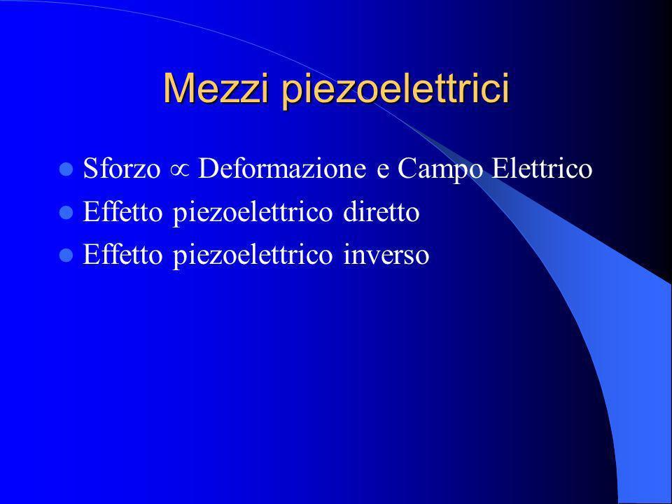 Mezzi piezoelettrici Sforzo Deformazione e Campo Elettrico Effetto piezoelettrico diretto Effetto piezoelettrico inverso