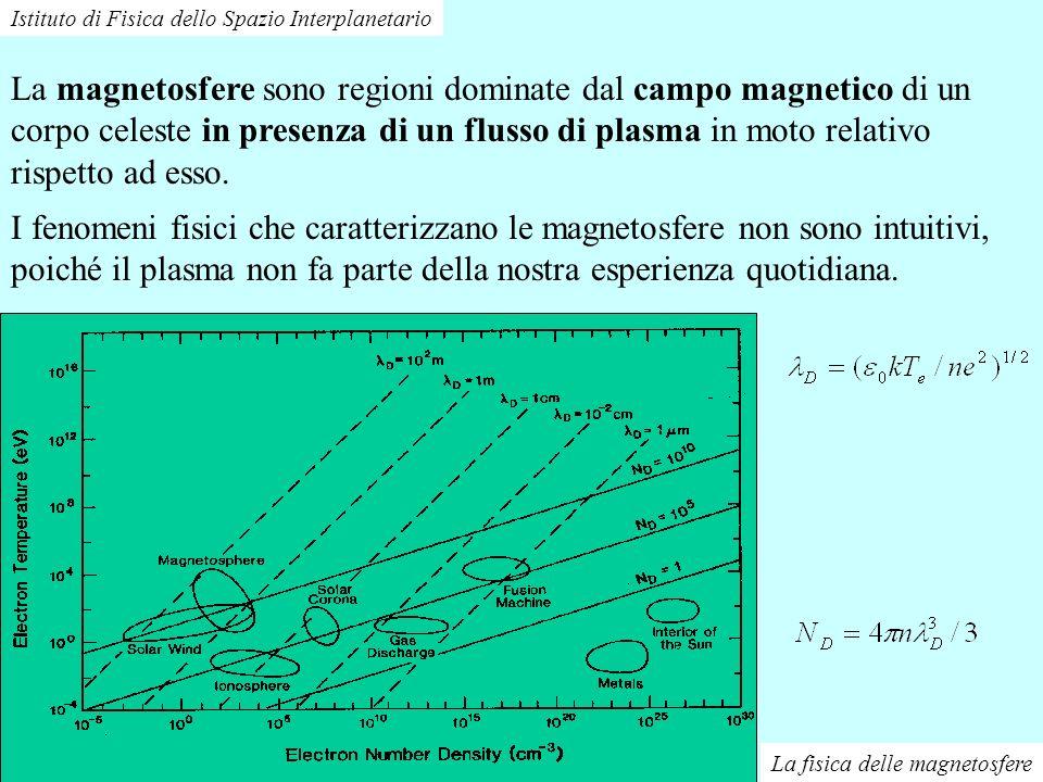 Istituto di Fisica dello Spazio Interplanetario La magnetosfere sono regioni dominate dal campo magnetico di un corpo celeste in presenza di un flusso
