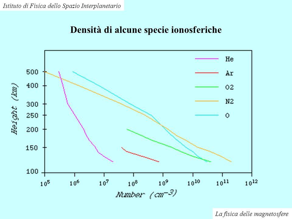 Densità di alcune specie ionosferiche Istituto di Fisica dello Spazio Interplanetario La fisica delle magnetosfere