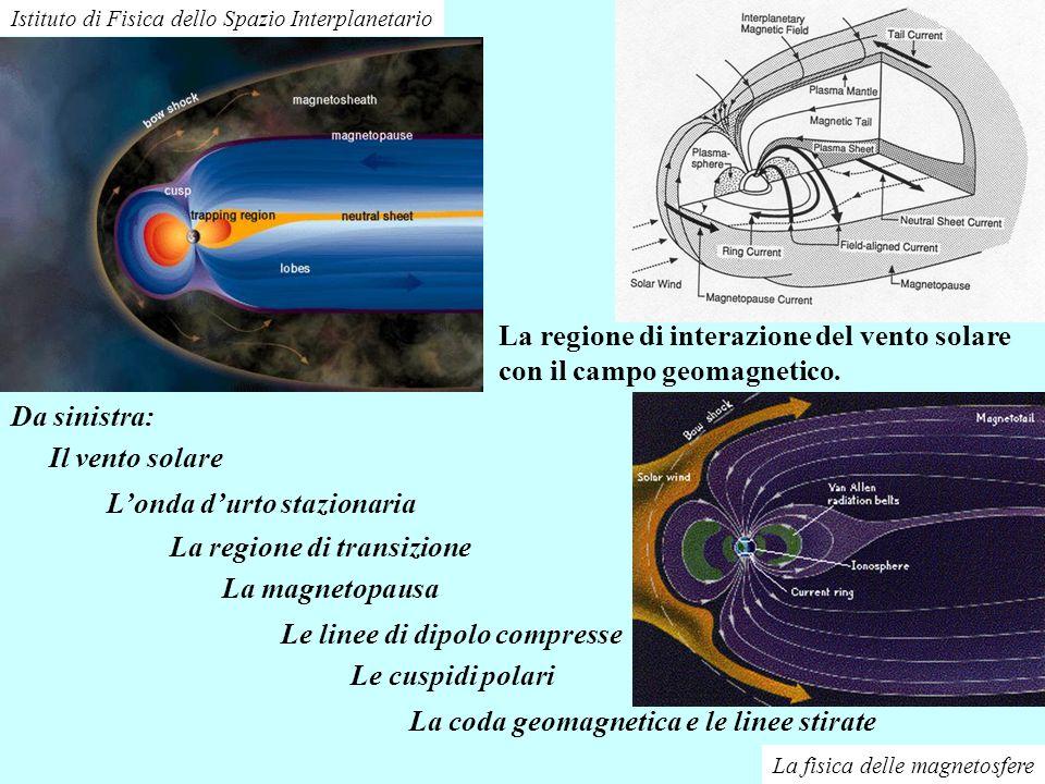 La fisica delle magnetosfere Istituto di Fisica dello Spazio Interplanetario La regione di interazione del vento solare con il campo geomagnetico. Da