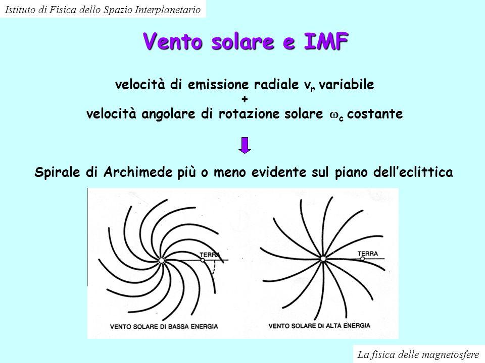 Vento solare e IMF velocità di emissione radiale v r variabile + velocità angolare di rotazione solare c costante Spirale di Archimede più o meno evid