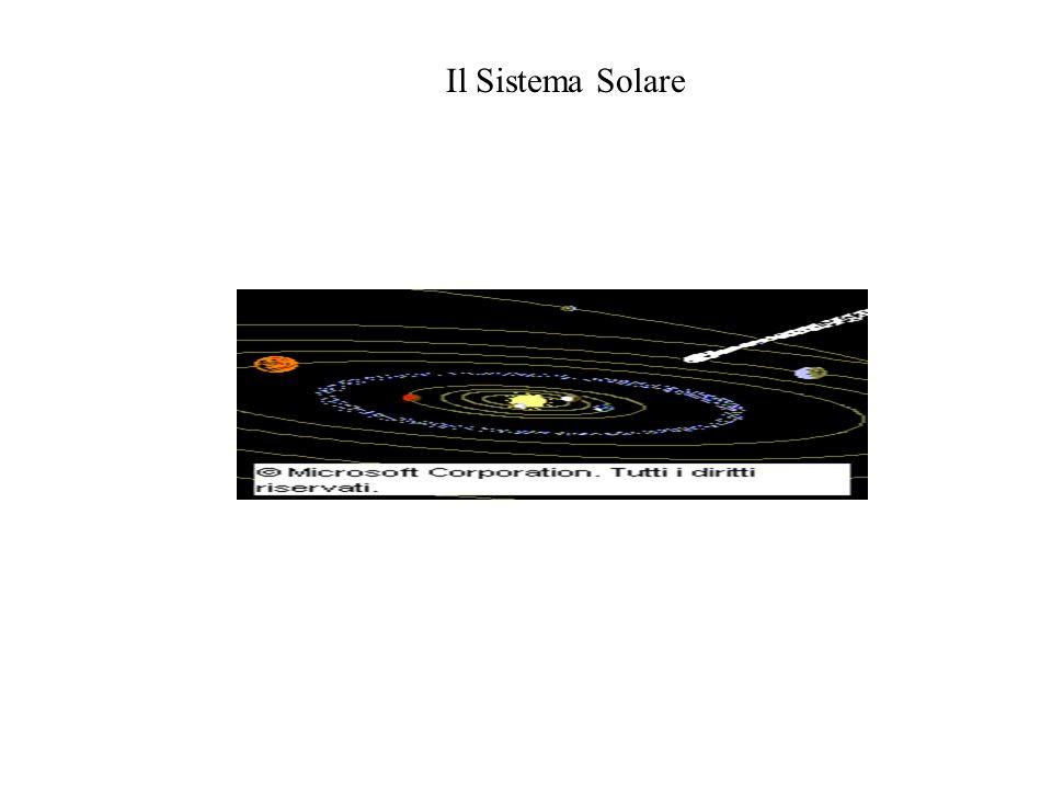Il Sistema Cosè un sistema? Il sistema classe. Il sistema famiglia IL SISTEMA CORPO Il sistema : parti ed organizzazioni.