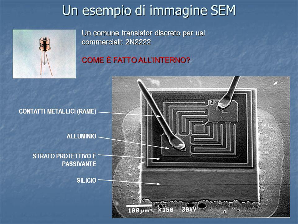 Un esempio di immagine SEM Un comune transistor discreto per usi commerciali: 2N2222 COME È FATTO ALLINTERNO? SILICIO ALLUMINIO STRATO PROTETTIVO E PA