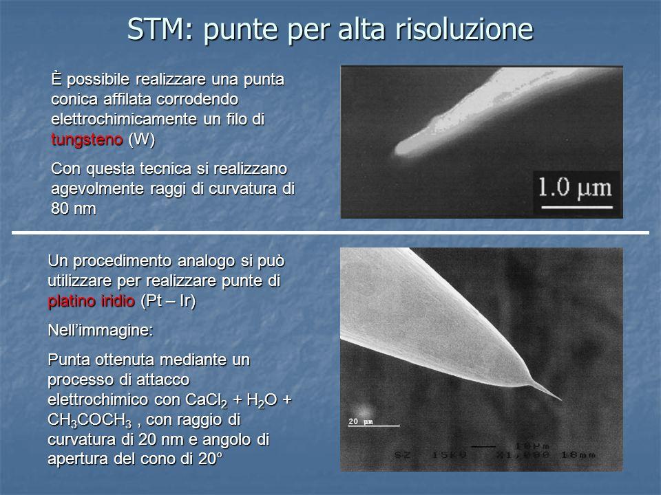 STM: punte per alta risoluzione È possibile realizzare una punta conica affilata corrodendo elettrochimicamente un filo di tungsteno (W) Con questa te
