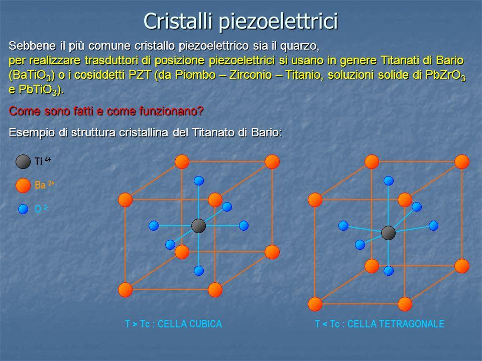 Cristalli piezoelettrici Sebbene il più comune cristallo piezoelettrico sia il quarzo, per realizzare trasduttori di posizione piezoelettrici si usano