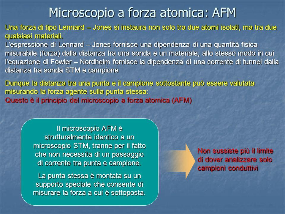 Microscopio a forza atomica: AFM Una forza di tipo Lennard – Jones si instaura non solo tra due atomi isolati, ma tra due qualsiasi materiali. Lespres