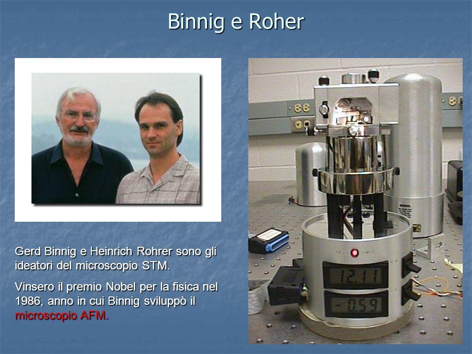 Binnig e Roher Gerd Binnig e Heinrich Rohrer sono gli ideatori del microscopio STM. Vinsero il premio Nobel per la fisica nel 1986, anno in cui Binnig