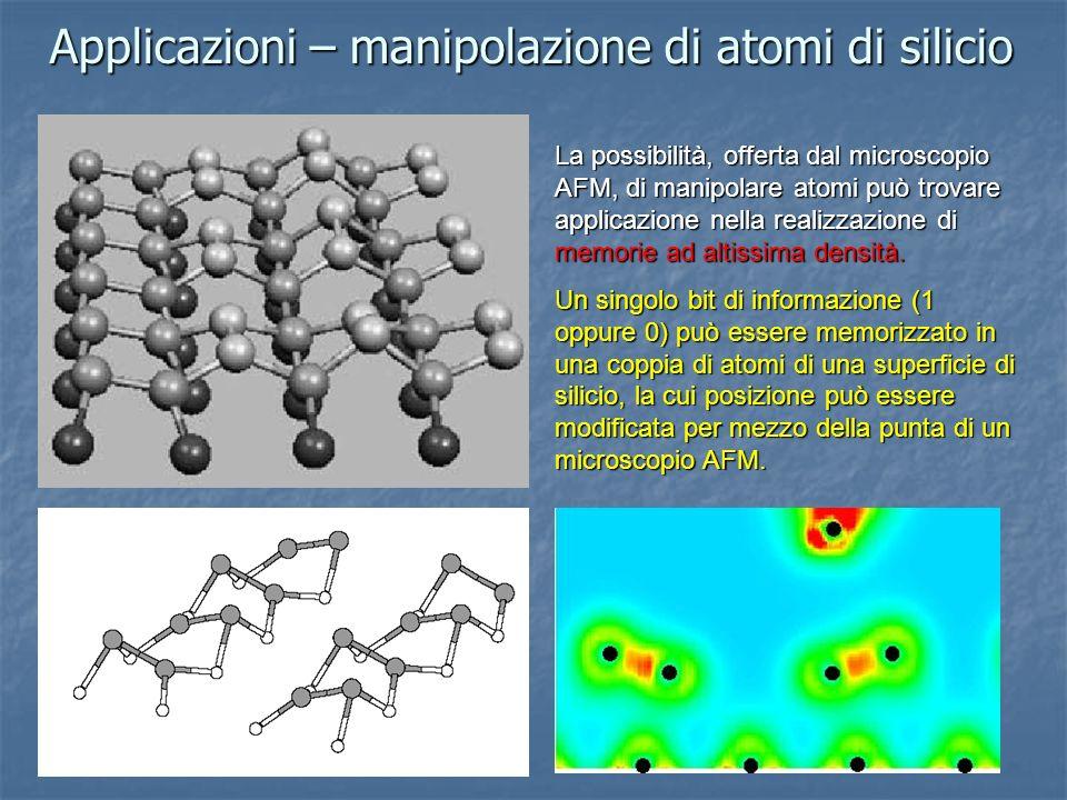 Applicazioni – manipolazione di atomi di silicio La possibilità, offerta dal microscopio AFM, di manipolare atomi può trovare applicazione nella reali