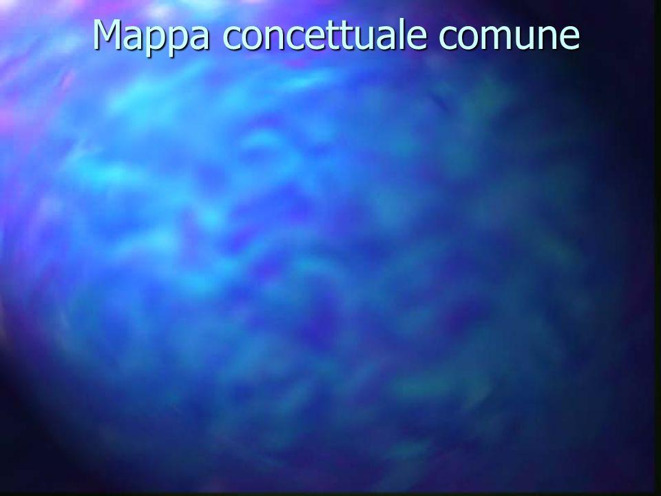Mappa concettuale comune