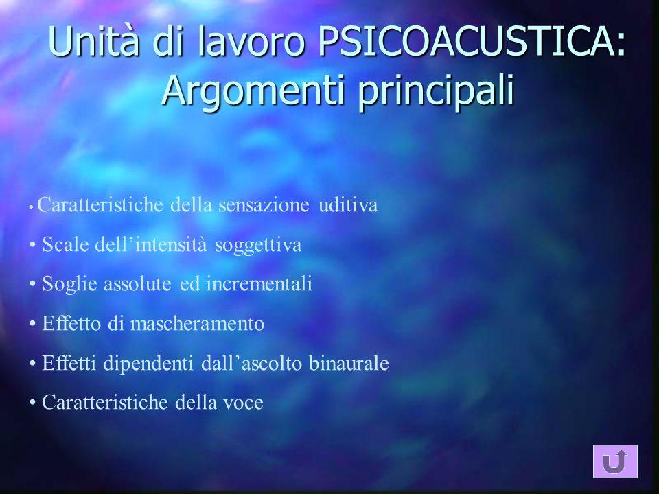 Unità di lavoro PSICOACUSTICA: Argomenti principali Caratteristiche della sensazione uditiva Scale dellintensità soggettiva Soglie assolute ed increme
