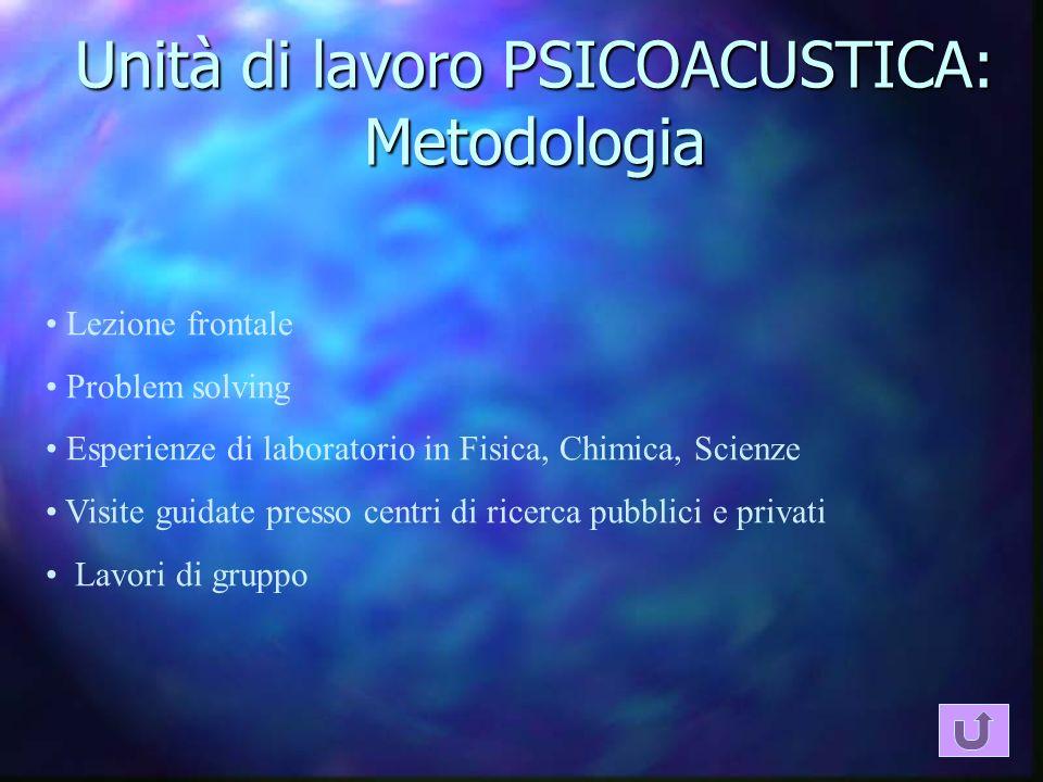 Unità di lavoro PSICOACUSTICA: Metodologia Lezione frontale Problem solving Esperienze di laboratorio in Fisica, Chimica, Scienze Visite guidate press