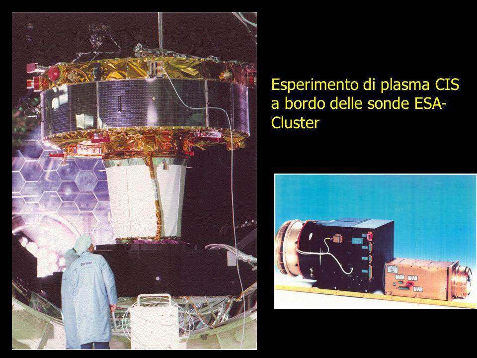 Esperimento di plasma CIS a bordo delle sonde ESA- Cluster