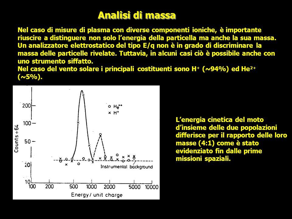 Nel caso di misure di plasma con diverse componenti ioniche, è importante riuscire a distinguere non solo lenergia della particella ma anche la sua ma