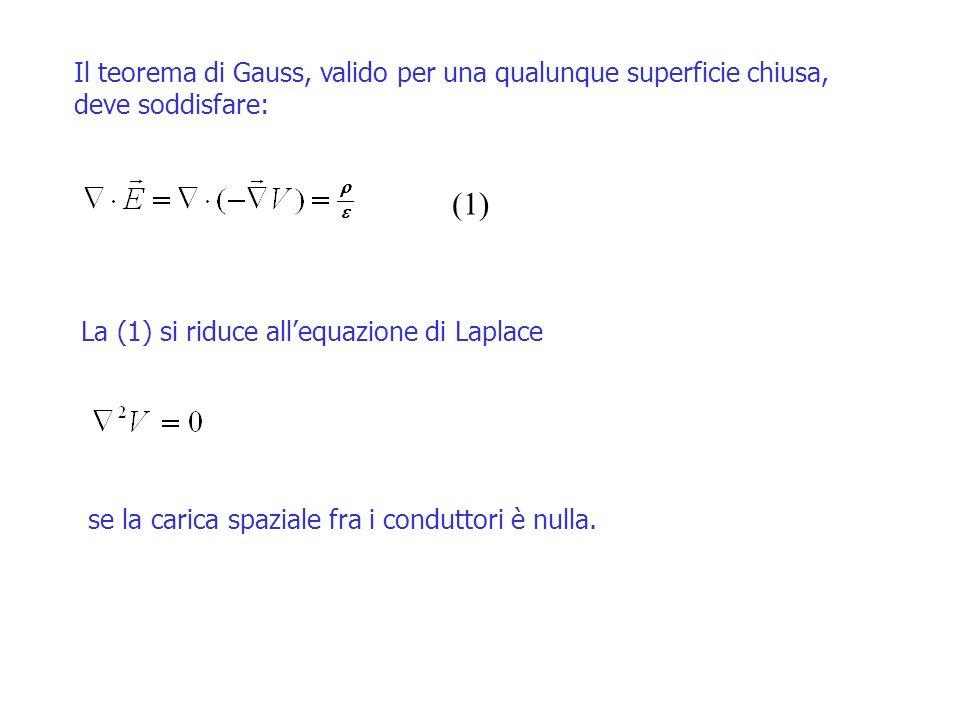 Il teorema di Gauss, valido per una qualunque superficie chiusa, deve soddisfare: La (1) si riduce allequazione di Laplace se la carica spaziale fra i