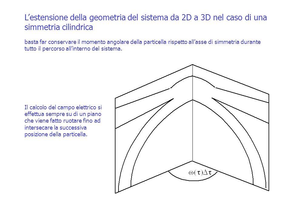 Lestensione della geometria del sistema da 2D a 3D nel caso di una simmetria cilindrica basta far conservare il momento angolare della particella risp