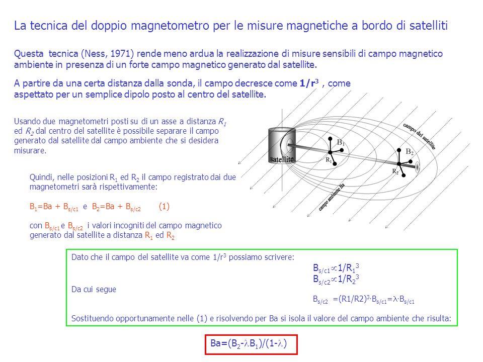 Ba=(B 2 - B 1 )/(1- ) La tecnica del doppio magnetometro per le misure magnetiche a bordo di satelliti Questa tecnica (Ness, 1971) rende meno ardua la