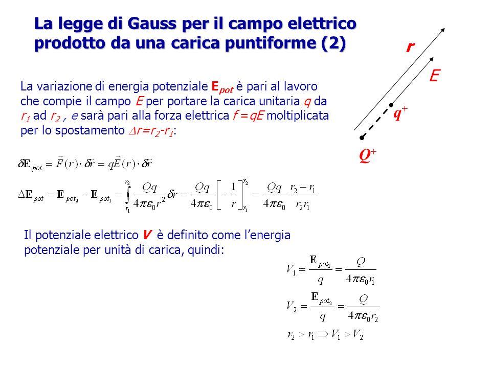 r La legge di Gauss per il campo elettrico prodotto da una carica puntiforme (3) più in generale, il potenziale elettrico V si può esprimere come: dato che il campo è pari al gradiente del potenziale, possiamo esprimere il campo elettrico E (r) come derivata spaziale di V(r) :