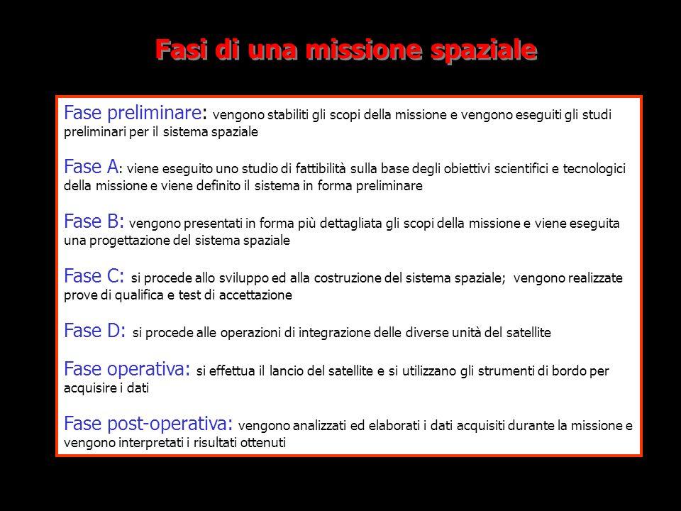 Fasi di una missione spaziale Fase preliminare: vengono stabiliti gli scopi della missione e vengono eseguiti gli studi preliminari per il sistema spa