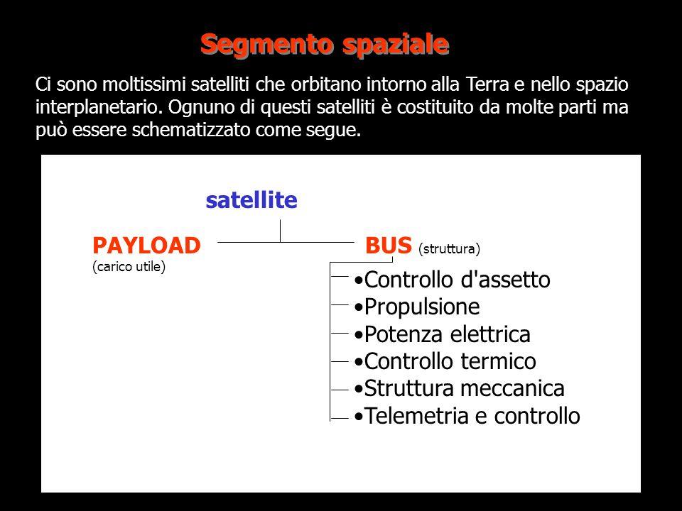 Segmento spaziale Ci sono moltissimi satelliti che orbitano intorno alla Terra e nello spazio interplanetario. Ognuno di questi satelliti è costituito